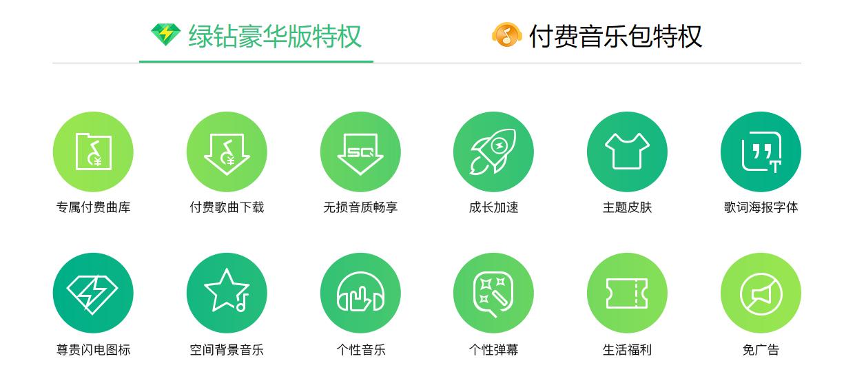 下载腾讯地图免费领6天QQ绿钻CDK